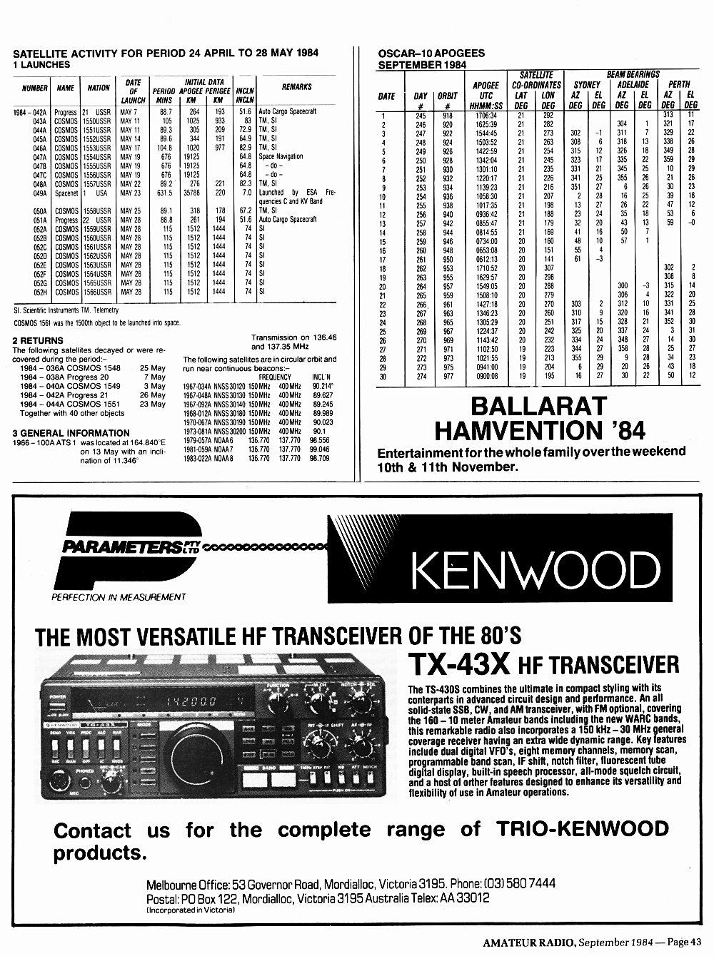 Radio Amateur Magazine 102