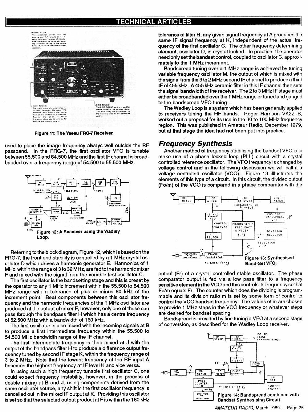 Amateur Radio Magazine Frg 7 Circuit Diagram March